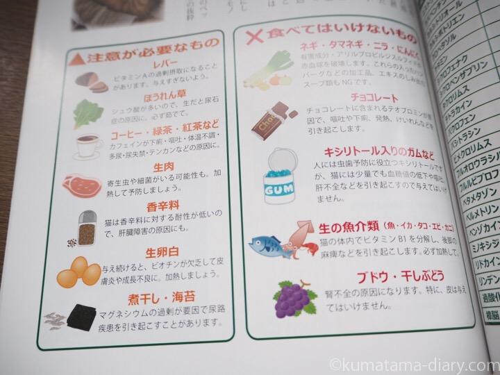 猫に危険な食べ物